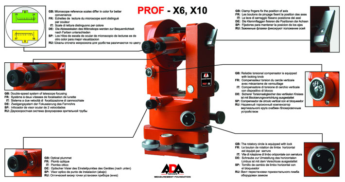 ADA PROF – X10